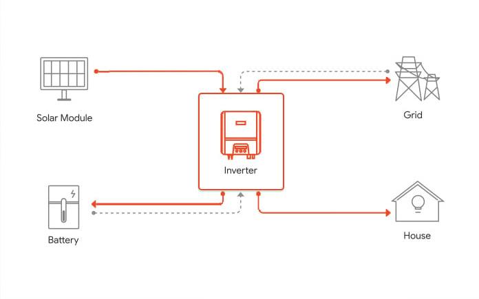 Diagram1-1