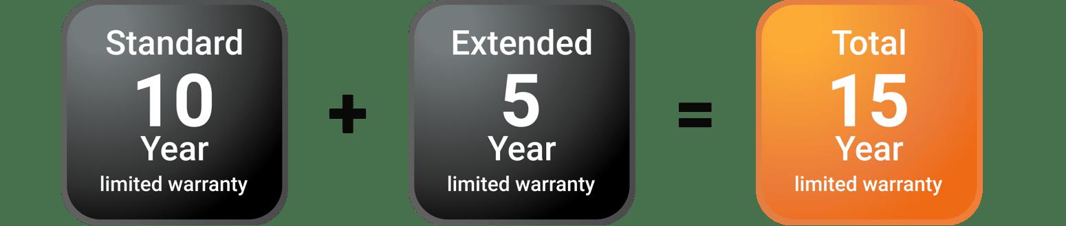enphase warranty